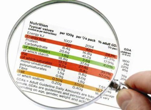 Διατροφική ετικέτα τροφίμων- γιατί είναι απαραίτητη;
